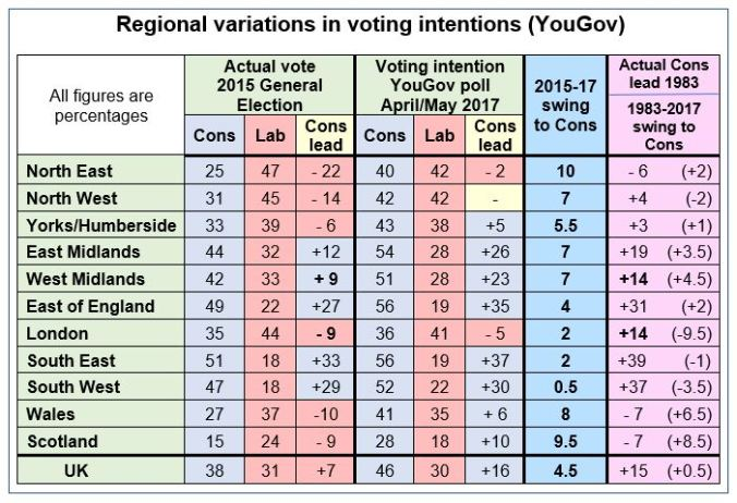 Regional%20voting%20intentions%202.JPG