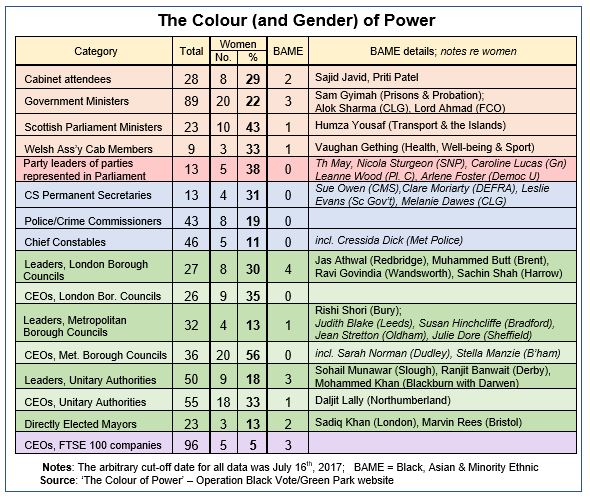 Colour%20of%20Power%20table.JPG