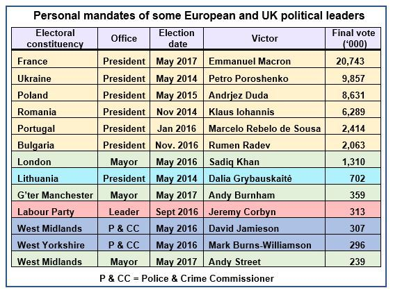 Politicians%27%20personal%20mandates%202.JPG